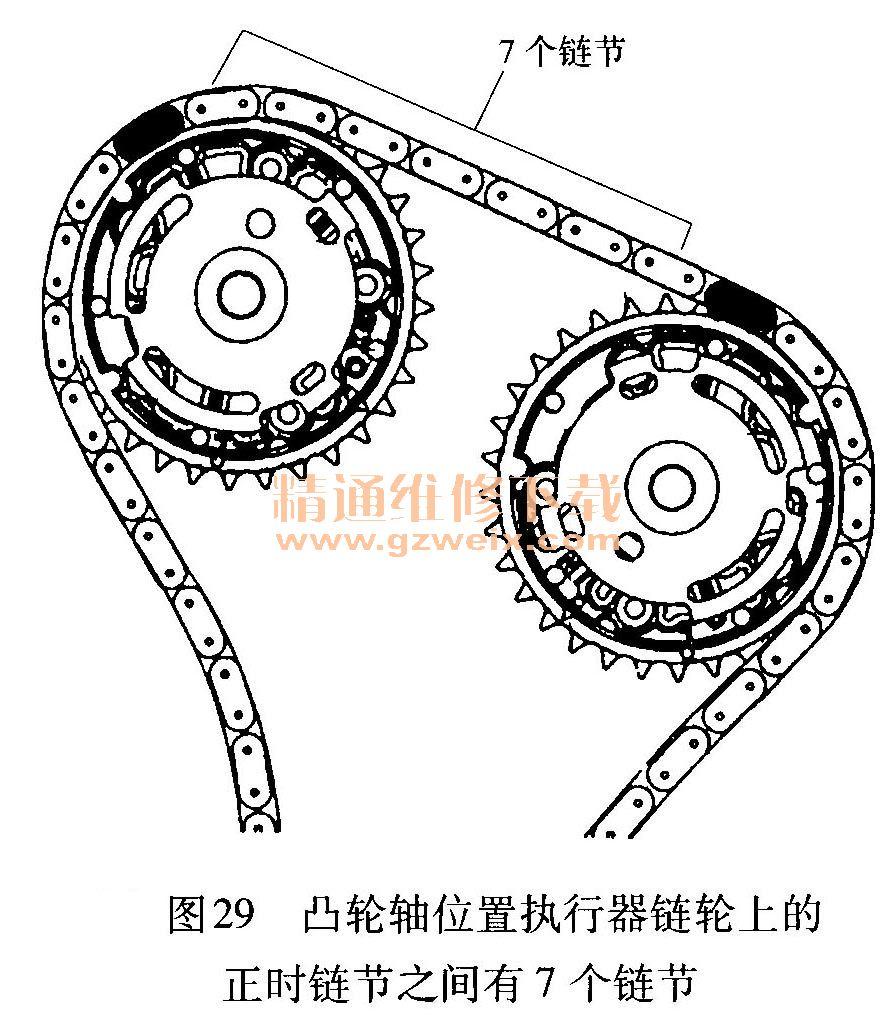 凯迪拉克赛威 sls 3.6l发动机 正时 校对方法 高清图片