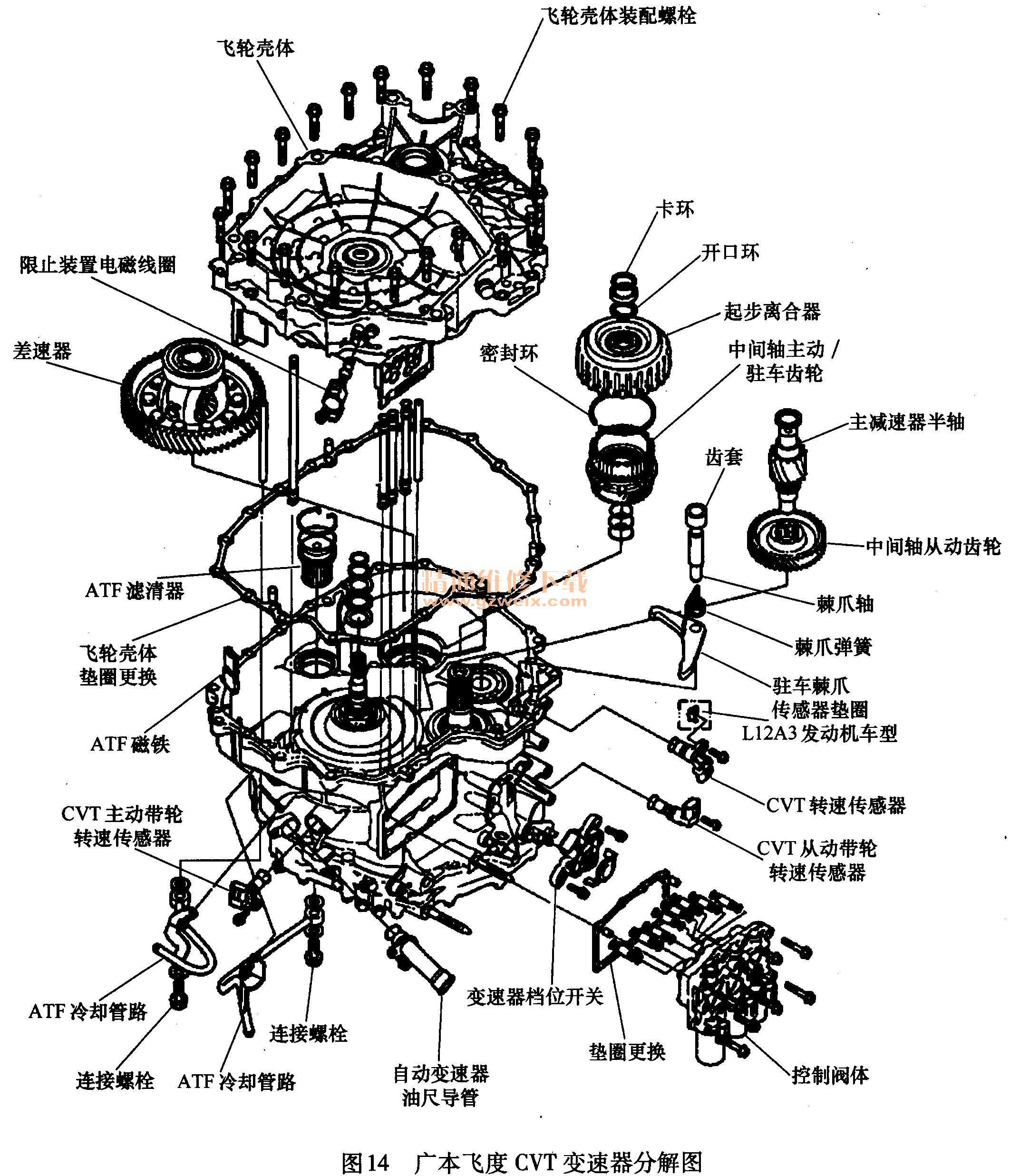 详解本田自动变速器结构特点及检修要点