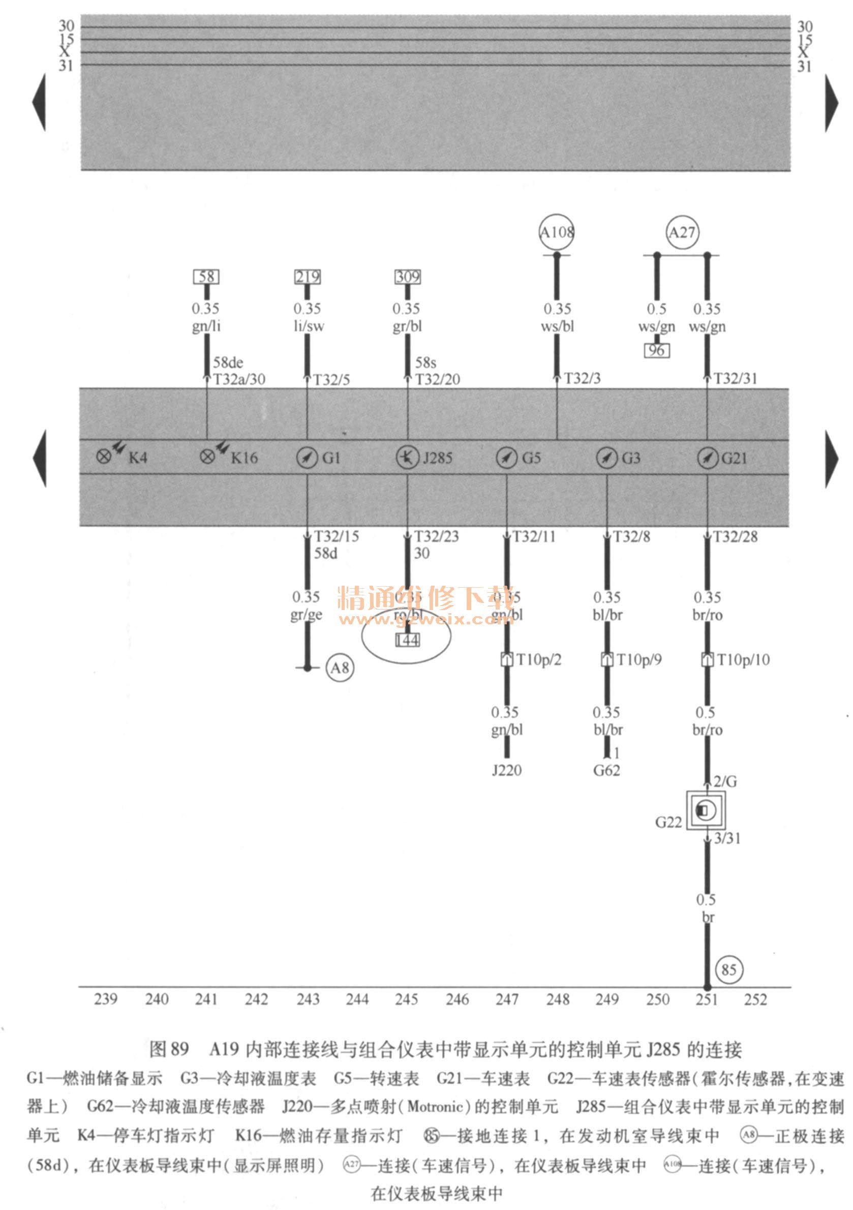 奥迪A6组合仪表里程数和时钟不能显示高清图片