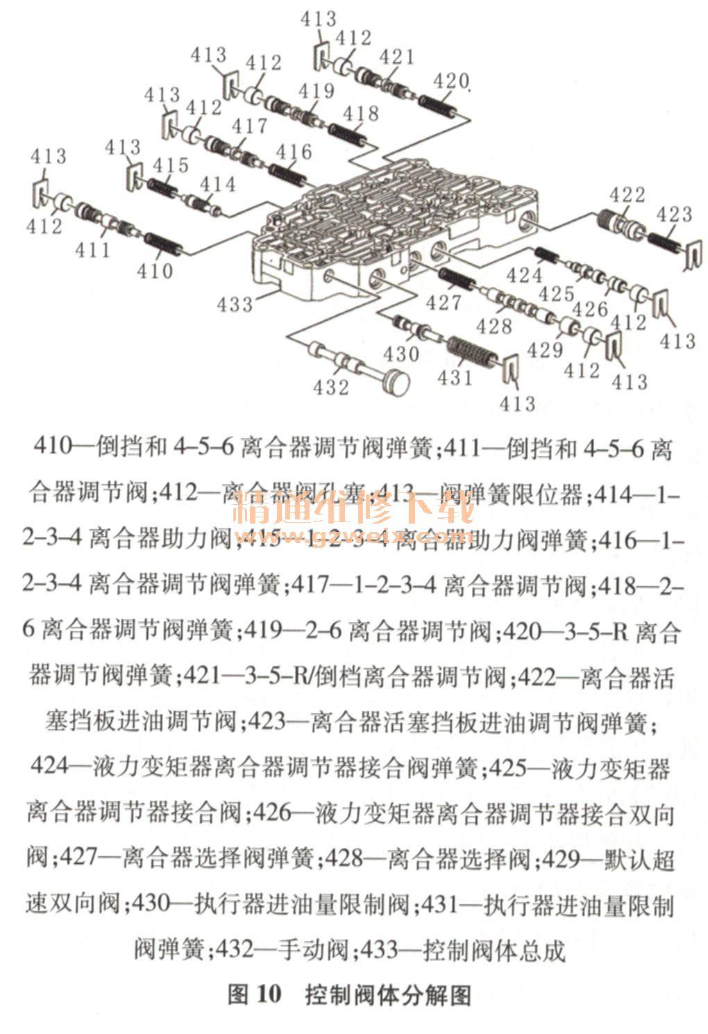 分析通用gf6(6t40/45e)自动变速器结构图片