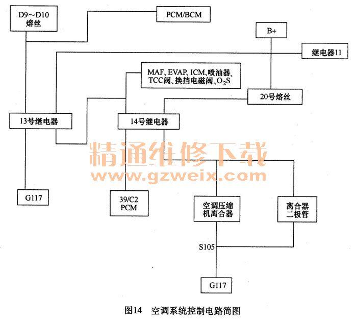 空调控制电路简图如图14所示.