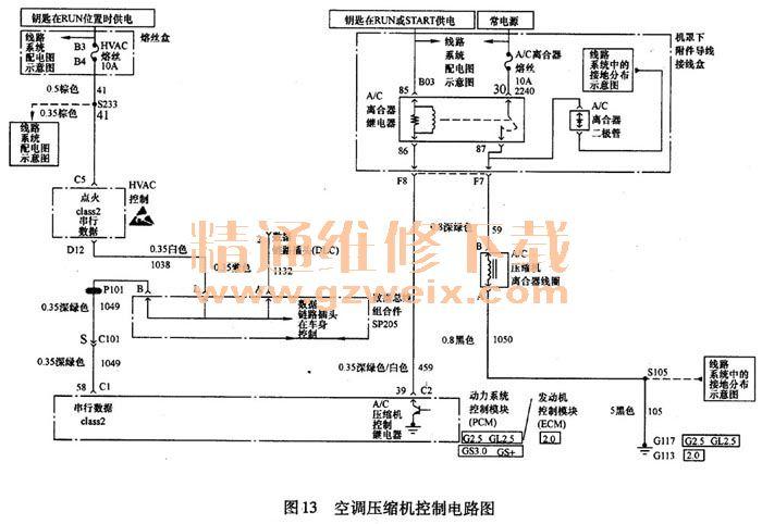 起动机电路图简图-开启空调器后,发动机容易熄火图片