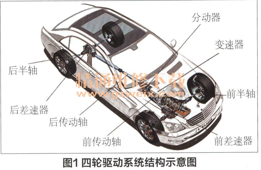 详解四轮驱动系统的结构特点及故障检修 高清图片