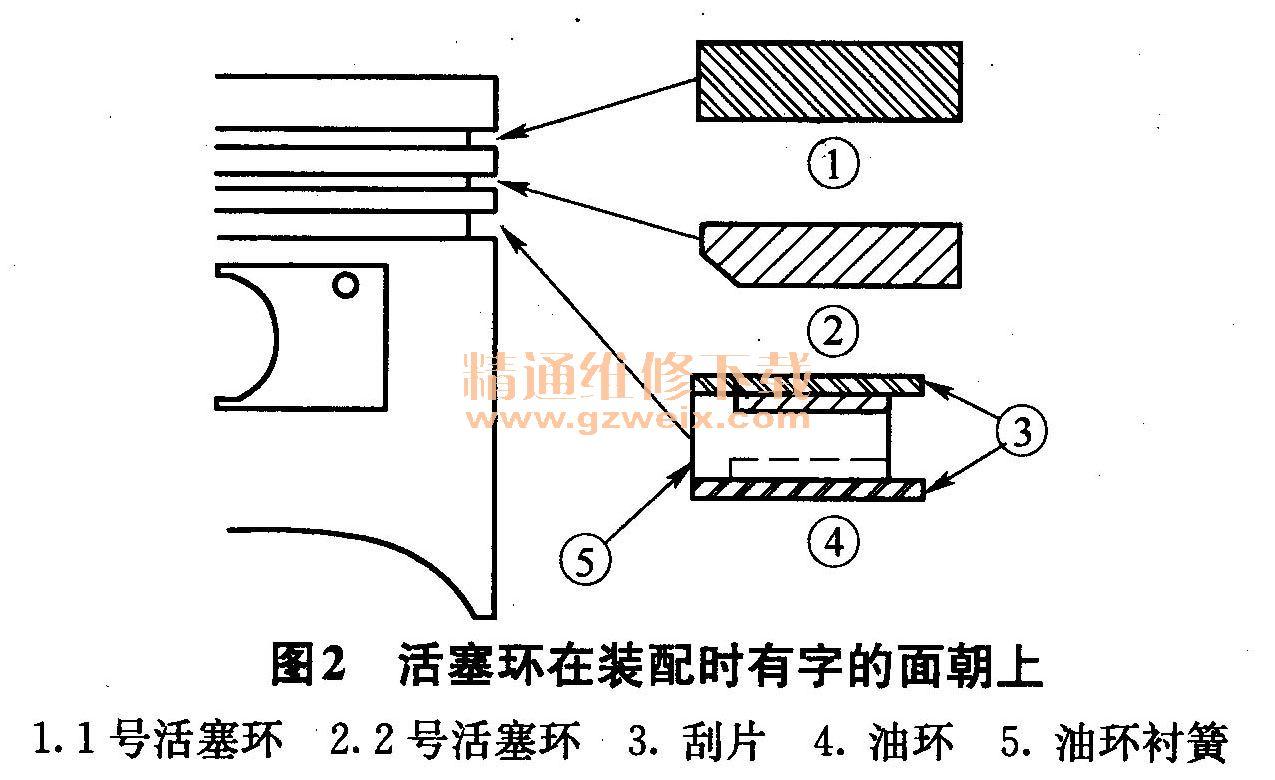 汽修专家有问毕答系列之--曲柄连杆机构图片