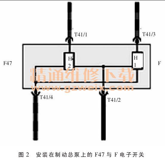 制动踏板开关,f 为制动信号灯开关.   二、检测与维修结构
