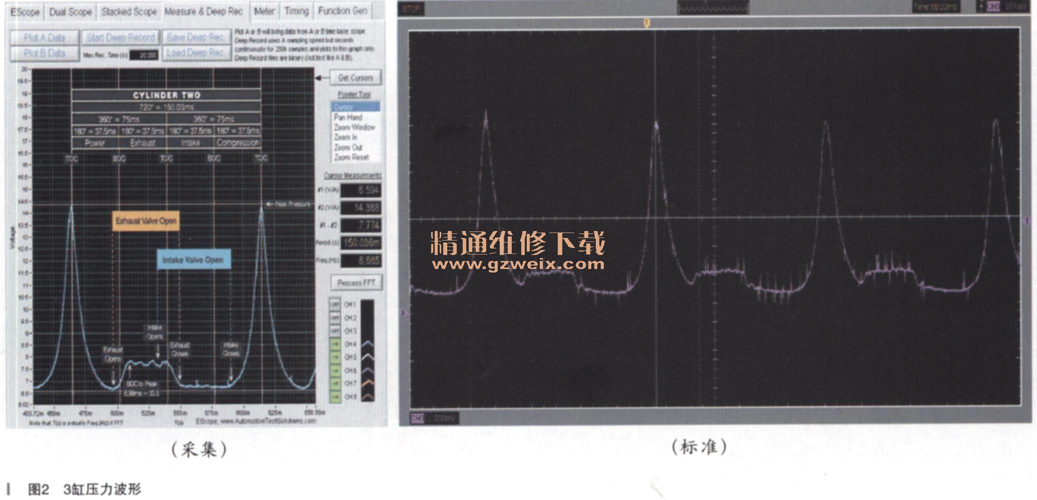 奇瑞QQ3发动机缺缸 故障灯常亮高清图片
