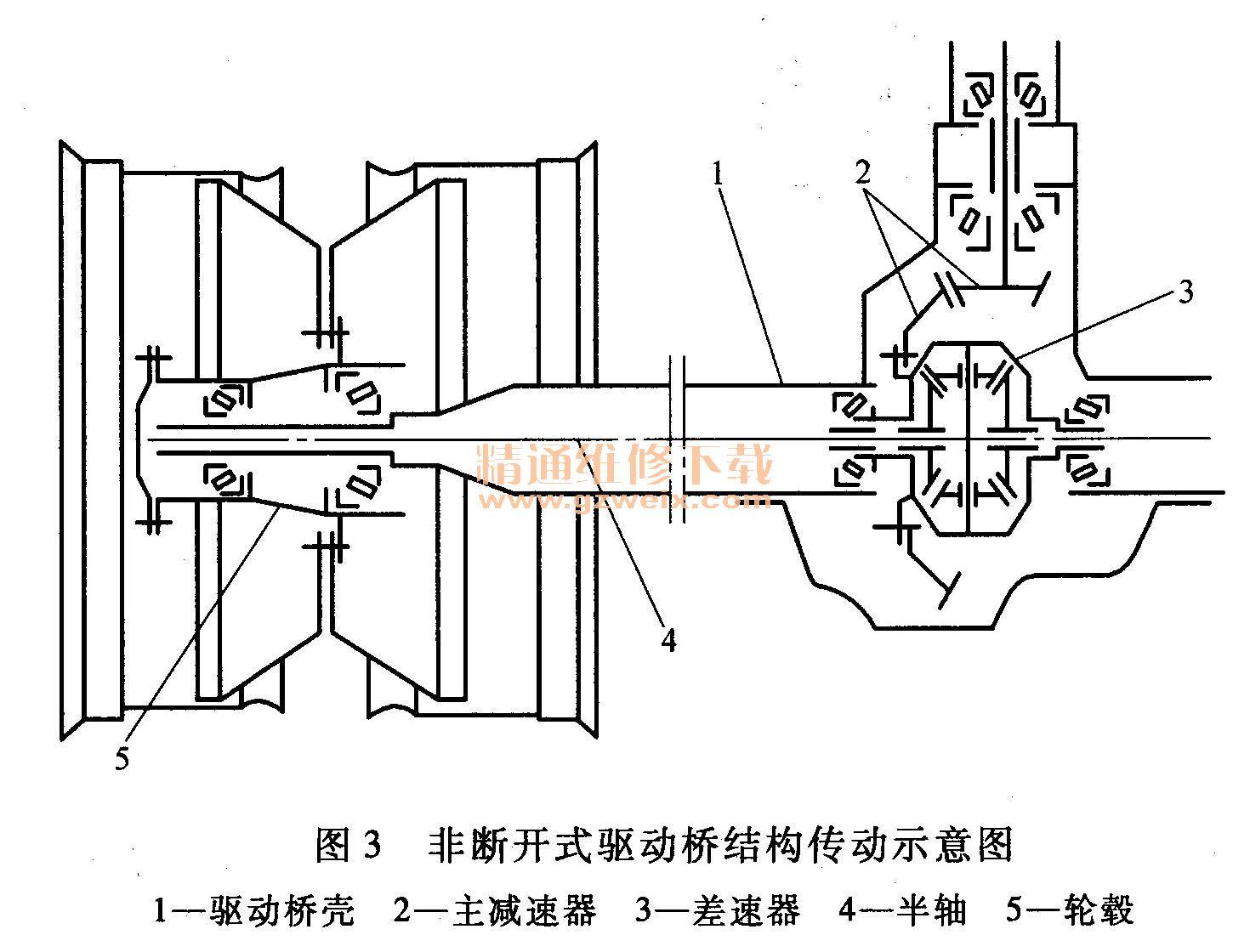 图1燃油供给系统的组成(二)电动燃油泵的构造及检修1,作用:给电控.