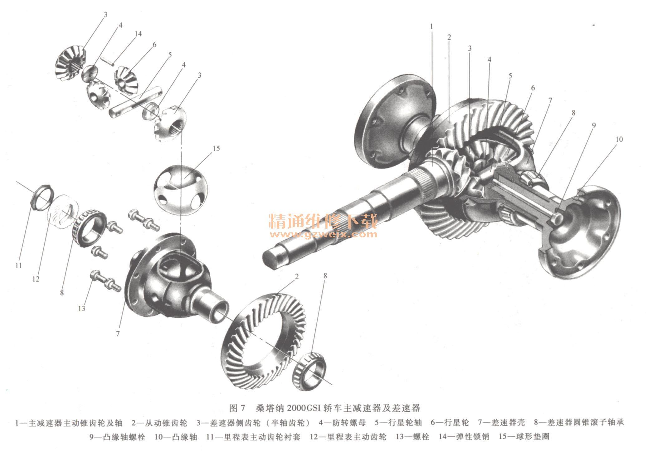 图7所示为桑塔纳2000 gsi轿车的主减速器和差速器结构图及其零件分解
