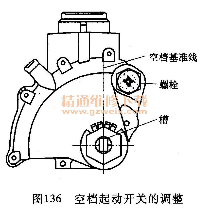 详解汽车自动变速器的构造及检修