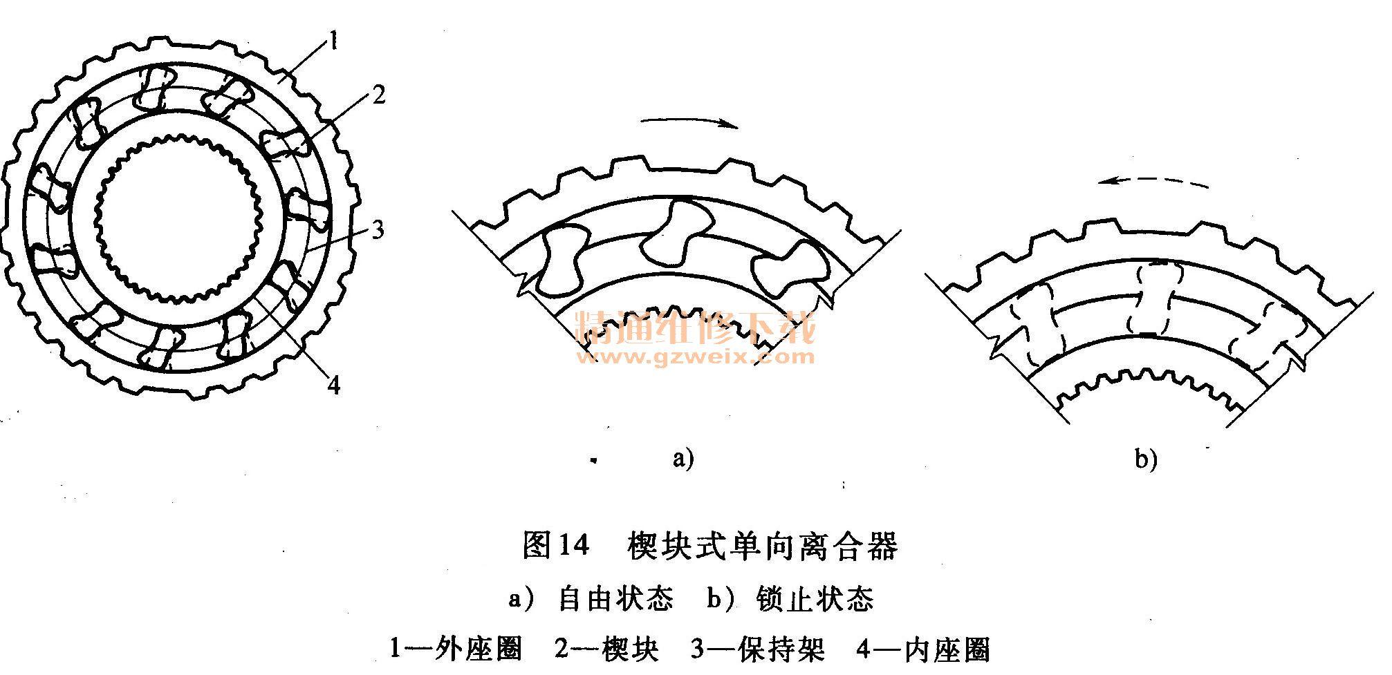 简笔画 设计 矢量 矢量图 手绘 素材 线稿 2013_977