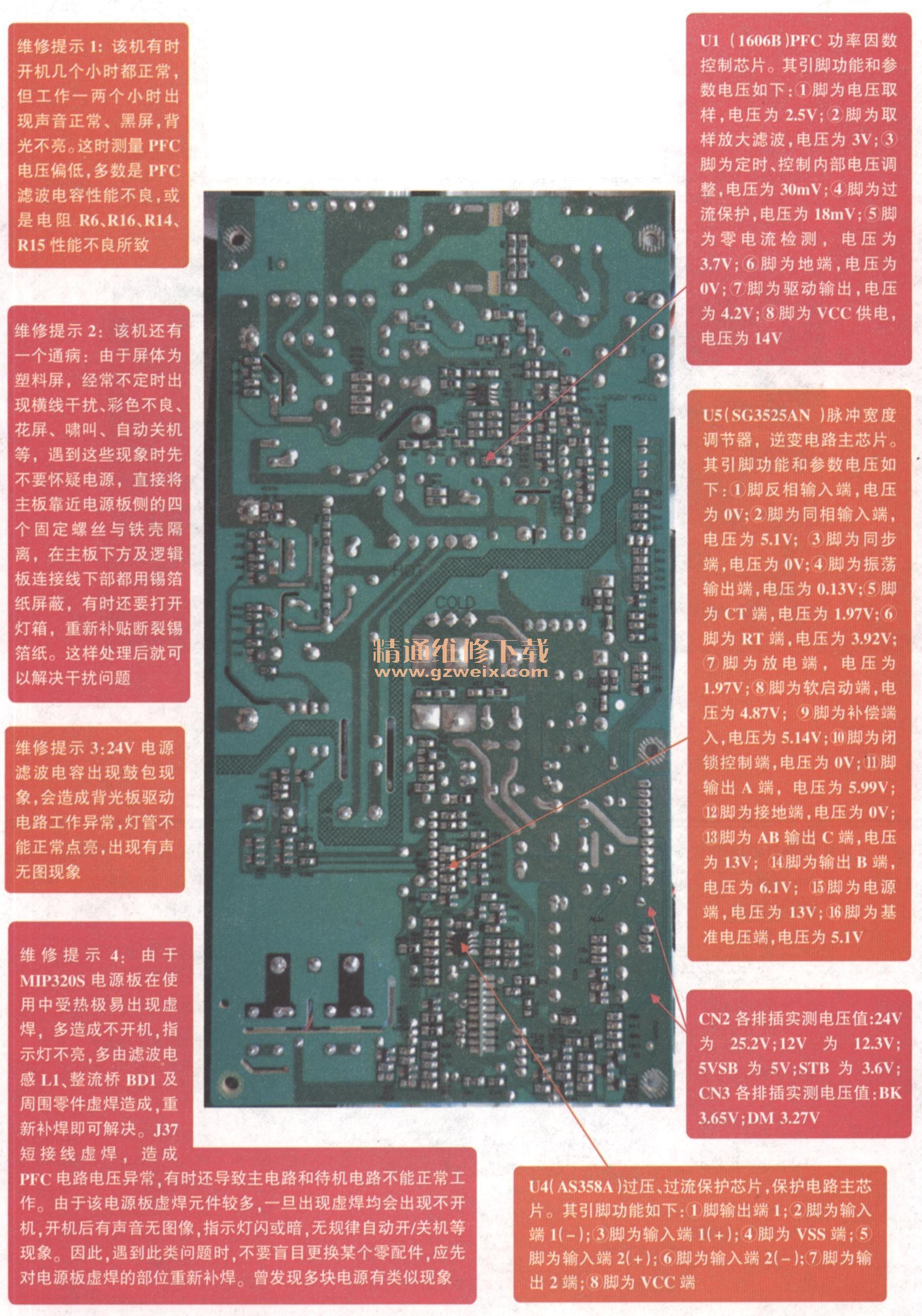 创维325161w型液晶彩电组合电源维修图解