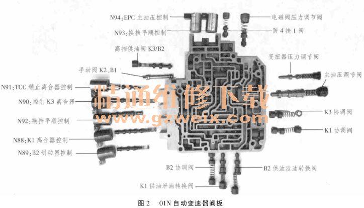 01n变速箱阀体分解图分享展示
