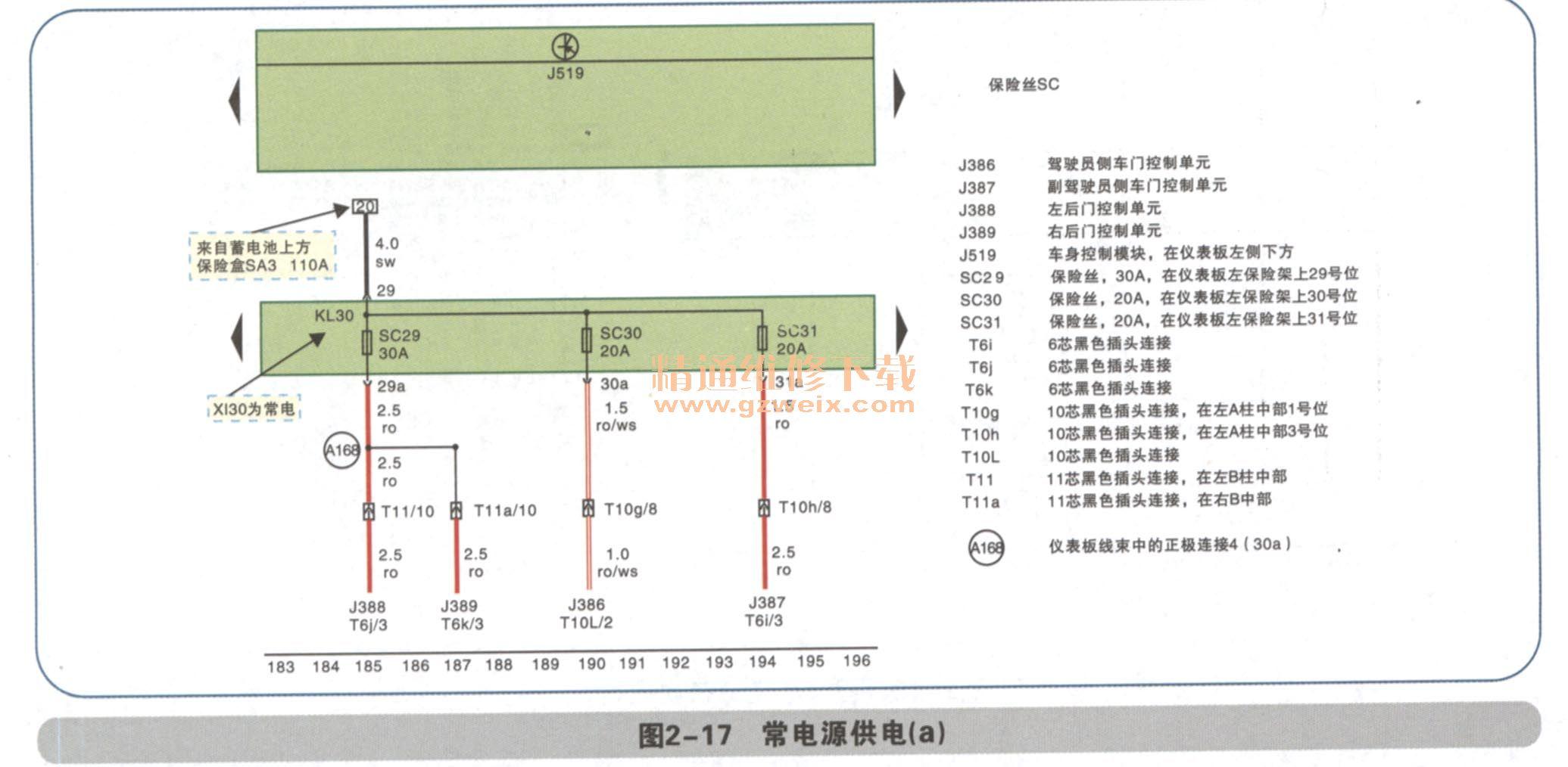 c24 25a→给发动机电脑27号脚提供主继电器电源,还为高压包n152的2号