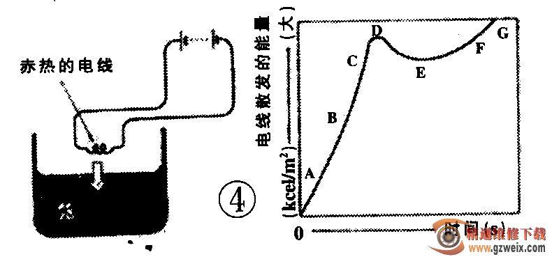 谈喷墨打印机的结构及工作原理(上)