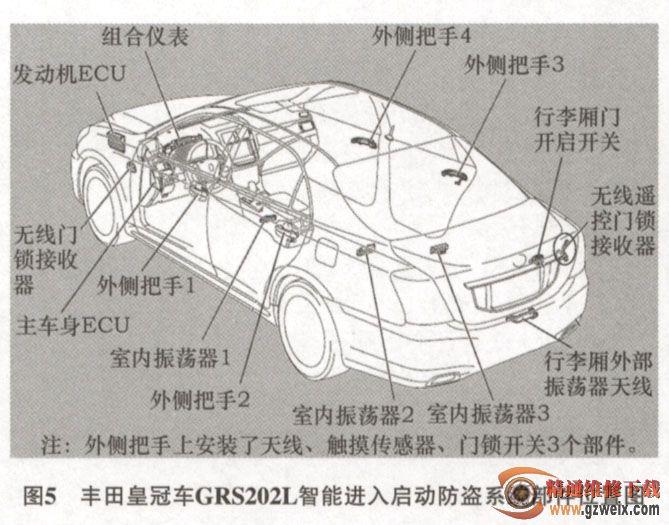 丰田皇冠车grs202l智能进入启动防盗系统部件