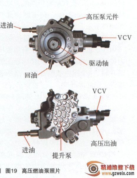 剖析路虎神行者2td4柴油发动机技术(二)