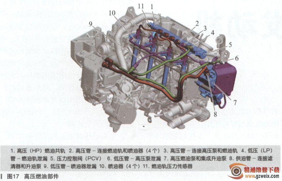 小天鹅洗衣机_剖析路虎神行者2TD4柴油发动机技术(二) - 精通维修下载