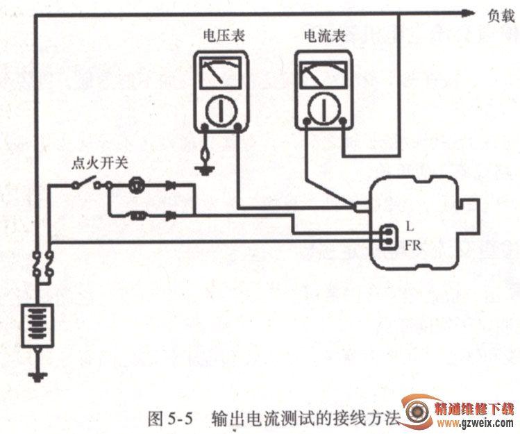 怎样测试交流发电机的输出电流?