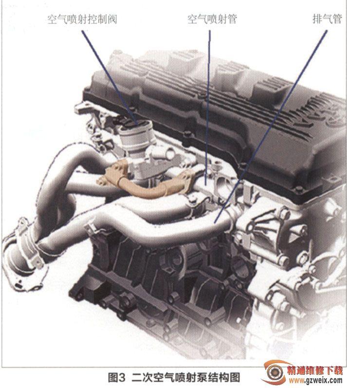 丰田普拉多空气喷射泵进气口异响