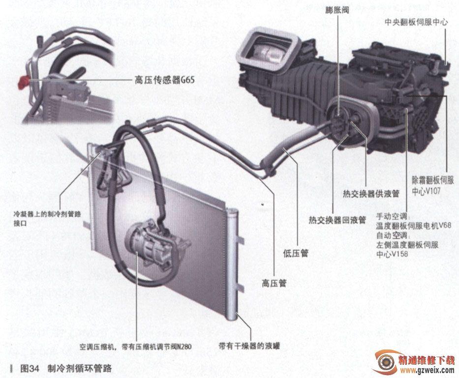 空调器维修基础知识完全图解