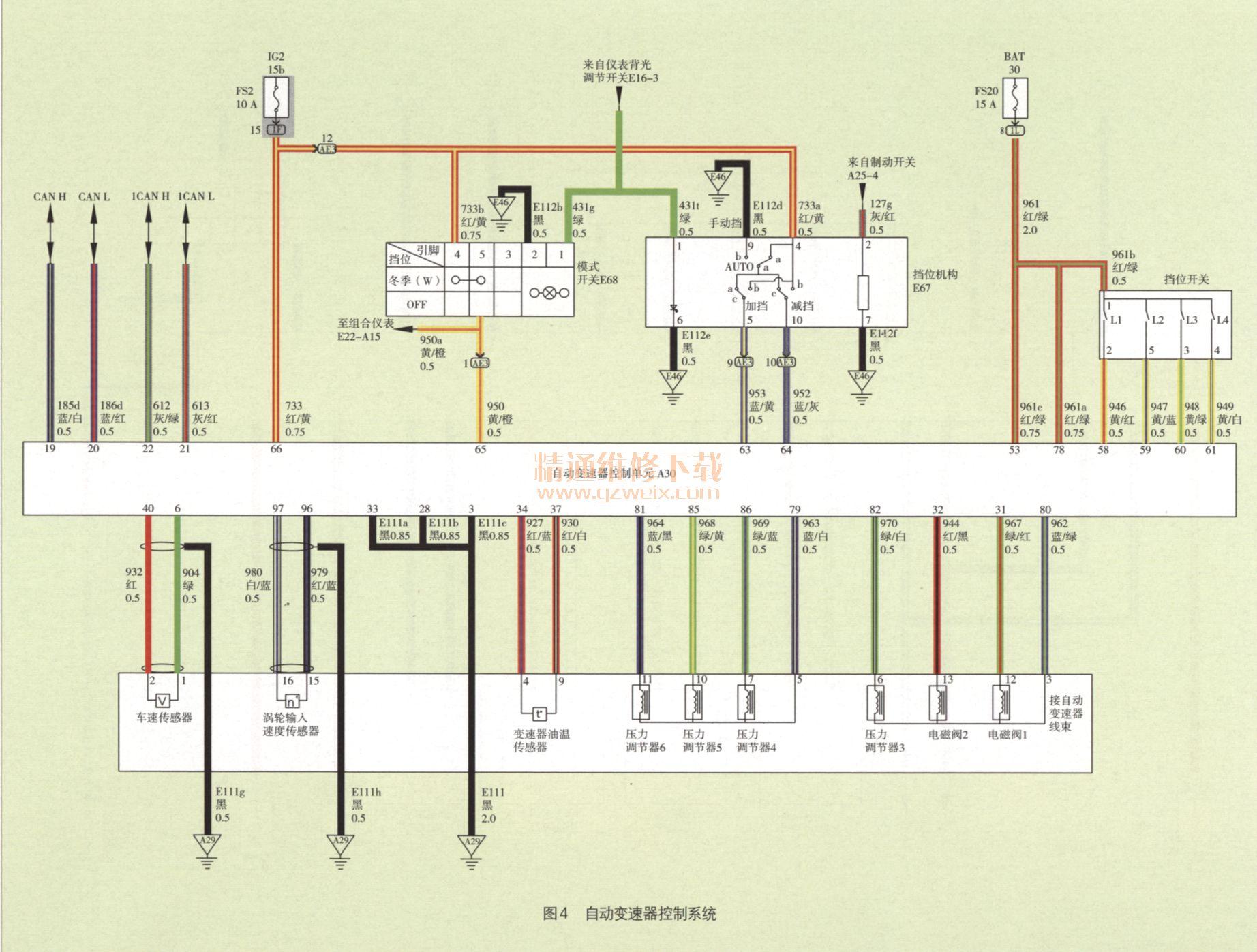 华泰b11轿车电路图--自动变速器控制系统