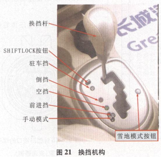 检修长城炫丽车无级变速器(二)
