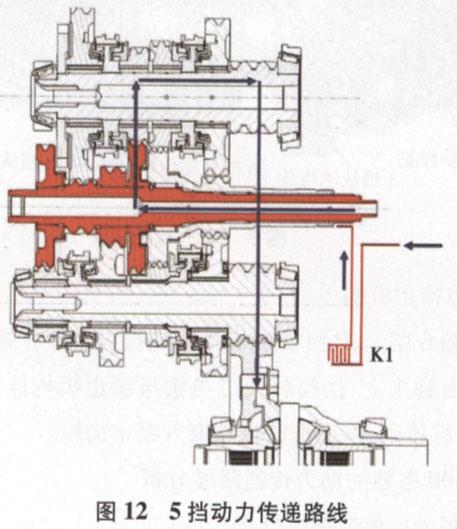动变速器的机械结构及其
