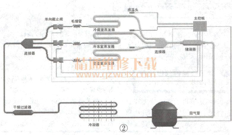 电冰箱制冷系统原理图图片下载; 冰箱电磁阀市场暗藏潜力; 蒸汽管路图图片