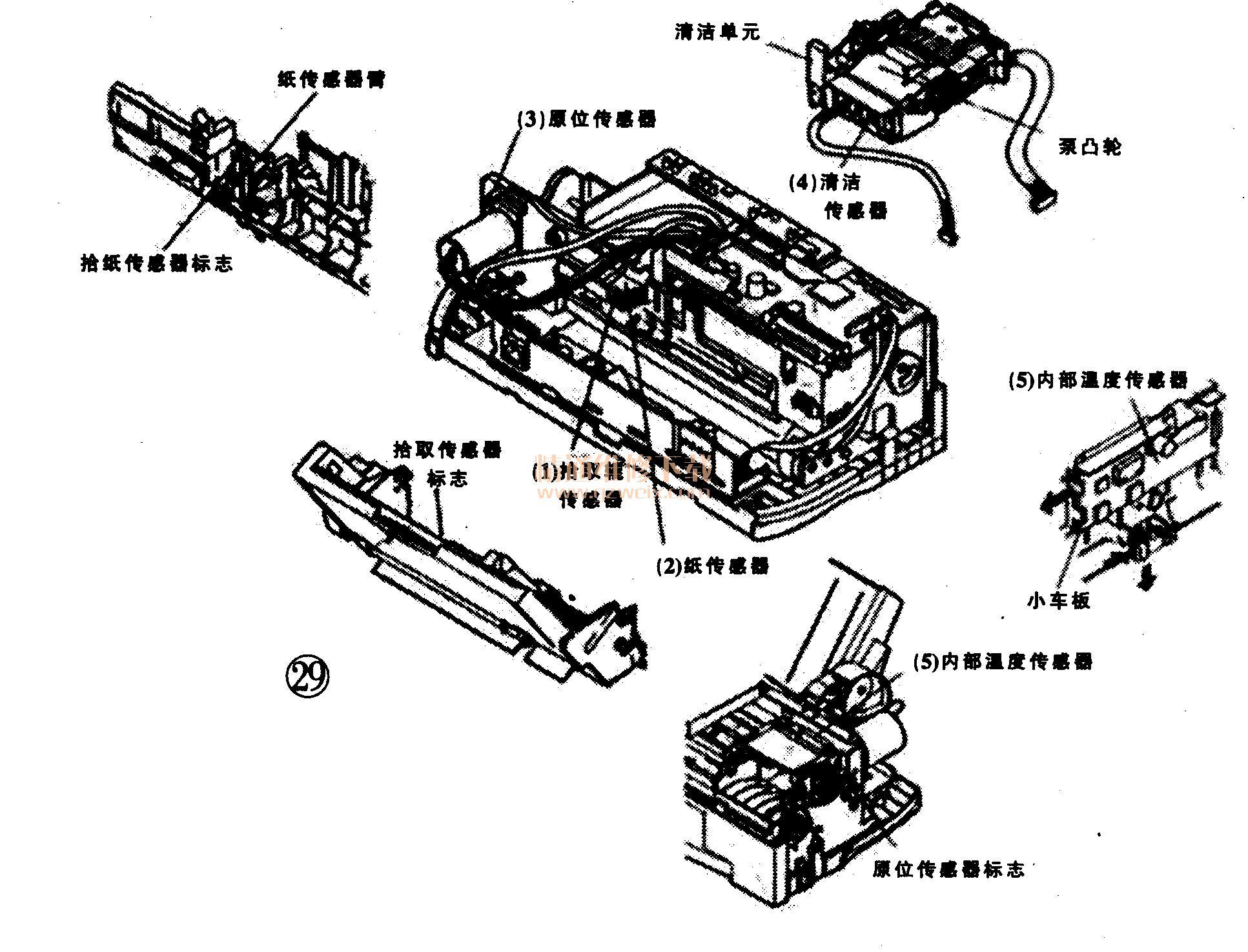 谈喷墨打印机的结构及工作原理(下)