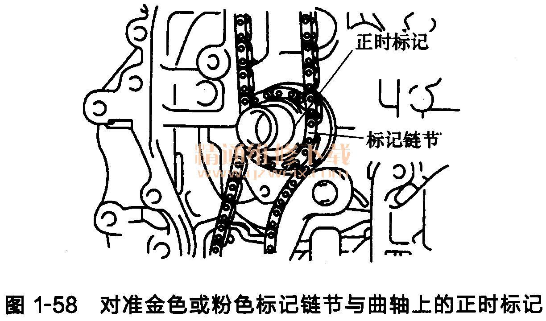 丰田凯美瑞发动机正时链条的安装高清图片