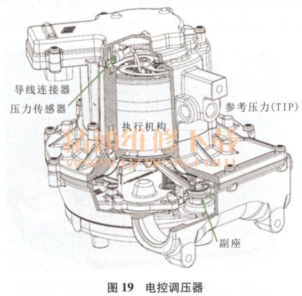 2.10氧传感器 系统通过氧传感器(图15)检测排气中氧的浓度监测燃烧时的空燃比,ECM根据测量所得的空燃比修正燃气供给量。氧传感器安装在离增压器出口或排气弯管下游3倍-5倍排气管直径(大约250 mm~400 mm)的地方,焊接一个氧传感器安装座(该零件由玉柴提供),供安装氧传感器(即UEGO_SENSOR)用;氧传感器应安装在排气管远离发动机的一侧(不能安装在排气管下方),传感器线束走向应尽量远离发动机和排气管,并可靠固定;氧传感器不能安装在排气管转弯处;氧传感器在满足前面要求的情况下尽可能靠近涡轮增