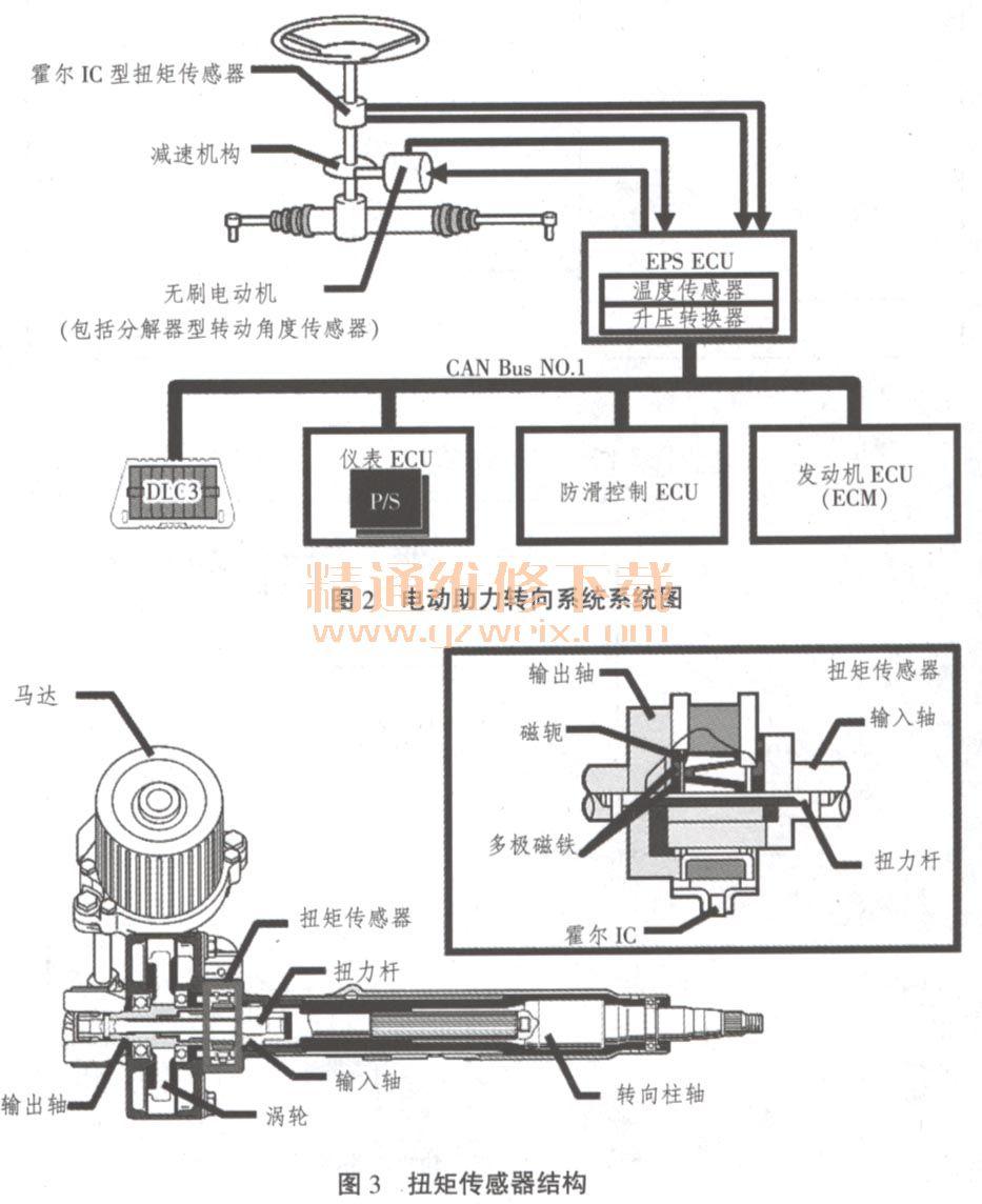 分析及检修卡罗拉电动助力转向系统结构故障图片