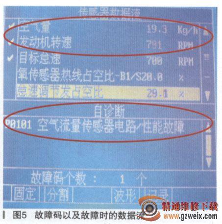1.空气滤清器太脏.   2.进气系统有泄漏或是橡胶管路连接高清图片