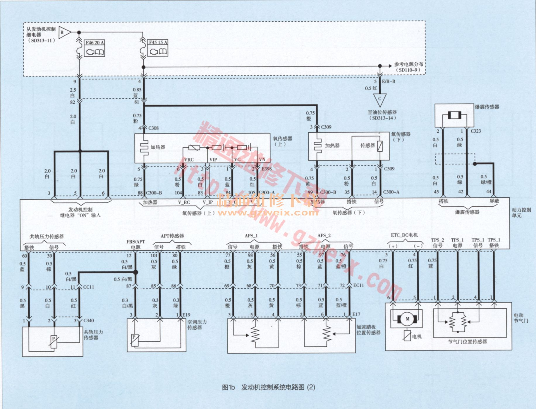 北京现代钢琴胜达电路图-发动机控制系统电路全新模型图纸图片
