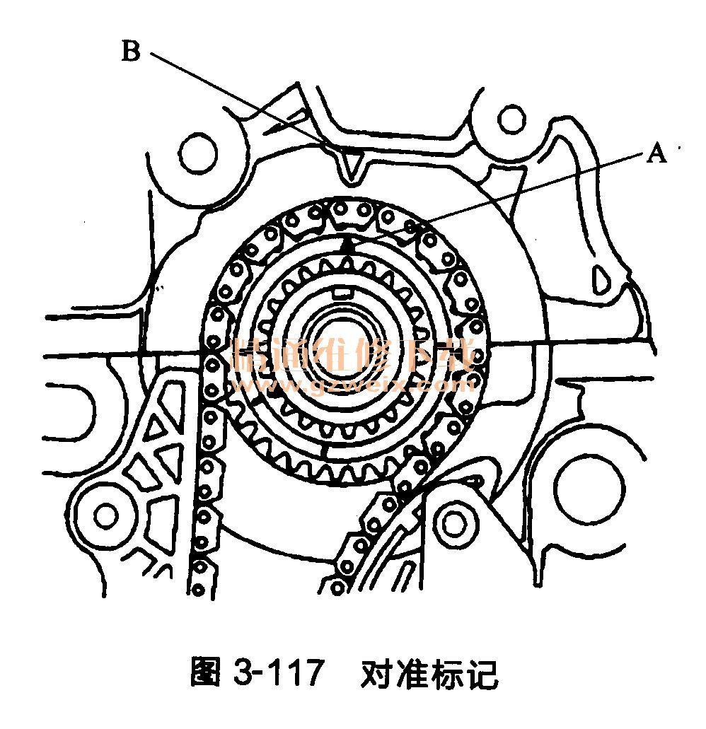 本田思铂睿发动机(r20a3型)正时链条的安装方法