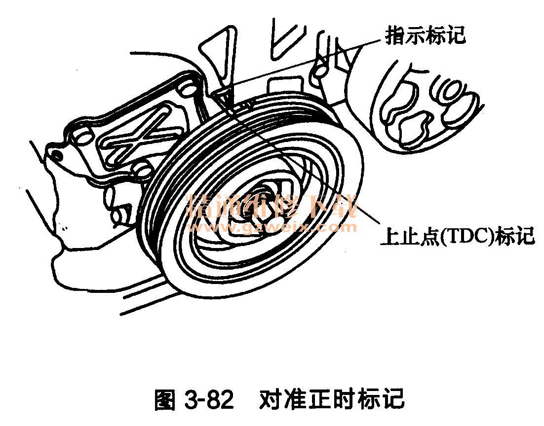 注意:不要使正时链条与磁场接触 (1)转动曲轴传动带轮,以使上止点(TDC)标记与指示标记对准,如图3-82所示。  (2)拆下前轮胎/车轮。 (3)拆下挡泥板,如图3-83所示。  (4)卸下驱动带。 (5)拆下气门室盖。 (6)拆下曲轴传动带轮。 (7)断开曲轴位置传感器插头和可变气门正时控制(VTC)机油控制电磁阀插头,如图3-84所示。  (8)拆下VTC机油控制电磁阀。 (9)将木块放置在油底壳下部,用千斤顶支撑发动机。 (10)断开地线,拆下上部支架,如图3-85所示。  (11)拆下发动机侧