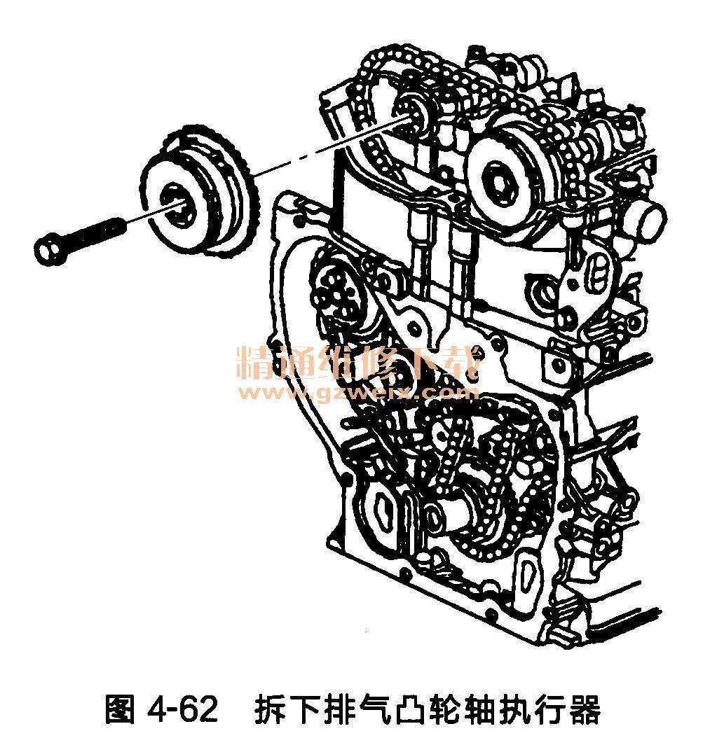 (1)拆下1号汽缸火花塞。 (2)按发动机顺时针旋转方向转动曲轴,直至1号活塞位于压缩行程的上止点。 (3)拆下凸轮轴盖。 (4)拆下发动机前盖。 (5)拆下正时链条导板螺栓和导板,如图4-61所示。  注意:在拆下正时链条前,正时链条张紧器必须拆下以卸载链条张力。否则,正时链条将竖起,而且难以拆下。 (6)拆下正时链条张紧器。 (7)将一个24mm扳手安装在排气凸轮轴的六角部位,以固定凸轮轴。 (8)拆下排气凸轮轴执行器螺栓。 (9)拆下排气凸轮轴执行器,如图4-62所示。  (10)拆下正时链条张紧器