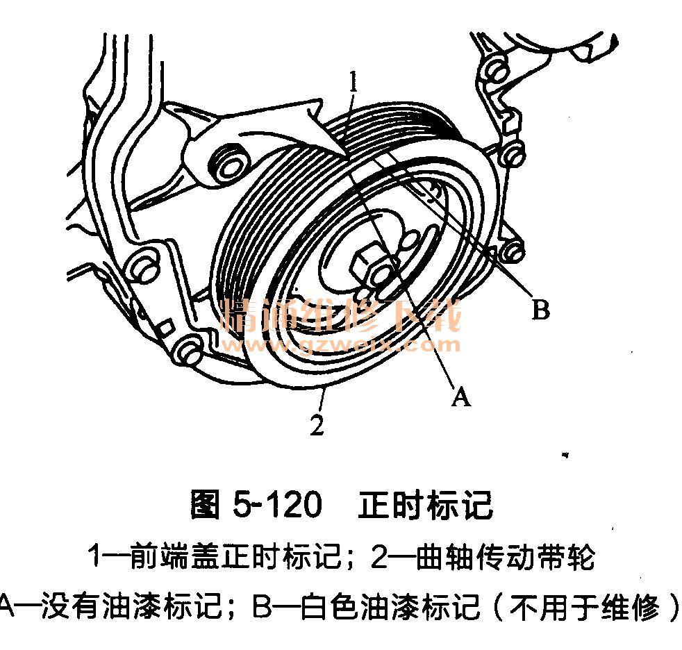 日产颐达/骐达发动机正时链条的拆卸