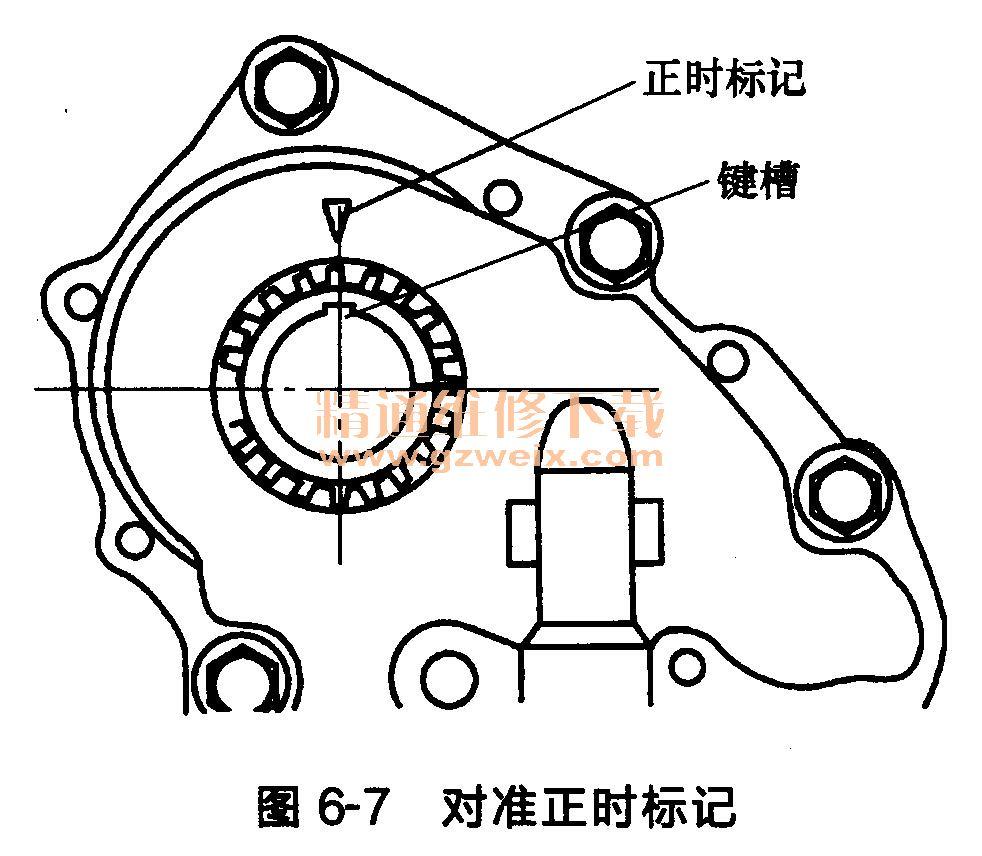 (1)安装正时链条 把曲轴链条轮的键槽与正时标记对齐,如图6-7所示,然后把1缸设定到上止点位置。  对齐曲轴链条轮上的正时标记,从而使它们形成一条直线,并且与汽缸盖上的水平对齐,如图6-8所示。  安装正时链条。 安装正时链条导向装置和正时链条张紧器臂。 安装正时链条调节器,然后拆下插入的金属丝。 检查正时链条是否松弛,然后再次检查各个链条轮是否定位的位置。 将曲轴顺时针转动2周,检查气门正时。 (2)安装发动机前罩 如图6-9所示,把聚硅氧烷(硅酮)密封剂涂抹在发动机前罩上,涂抹直径为2~4