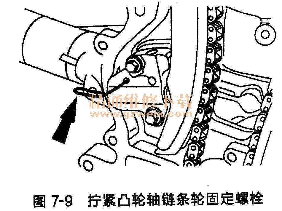 (1)安装正时链条张紧器,如图7-5所示。  (2)安装正时链条导板,如图7-6所示。  (3)安装凸轮轴链条轮,如图7-7所示,安装正时链条。  注意:在此阶段切勿拧紧凸轮轴链条轮固定螺栓。确认凸轮轴链条轮可以在凸轮轴上转动。 (4)拉紧正时链条,将压力施加到正时链条上并拆卸固定插销,如图7-8所示。  (5)拧紧凸轮轴链条轮固定螺栓,如图7-9所示。  注意:使用开口六角扳手固定凸轮轴,以避免转动。 (6)安装发动机前盖。