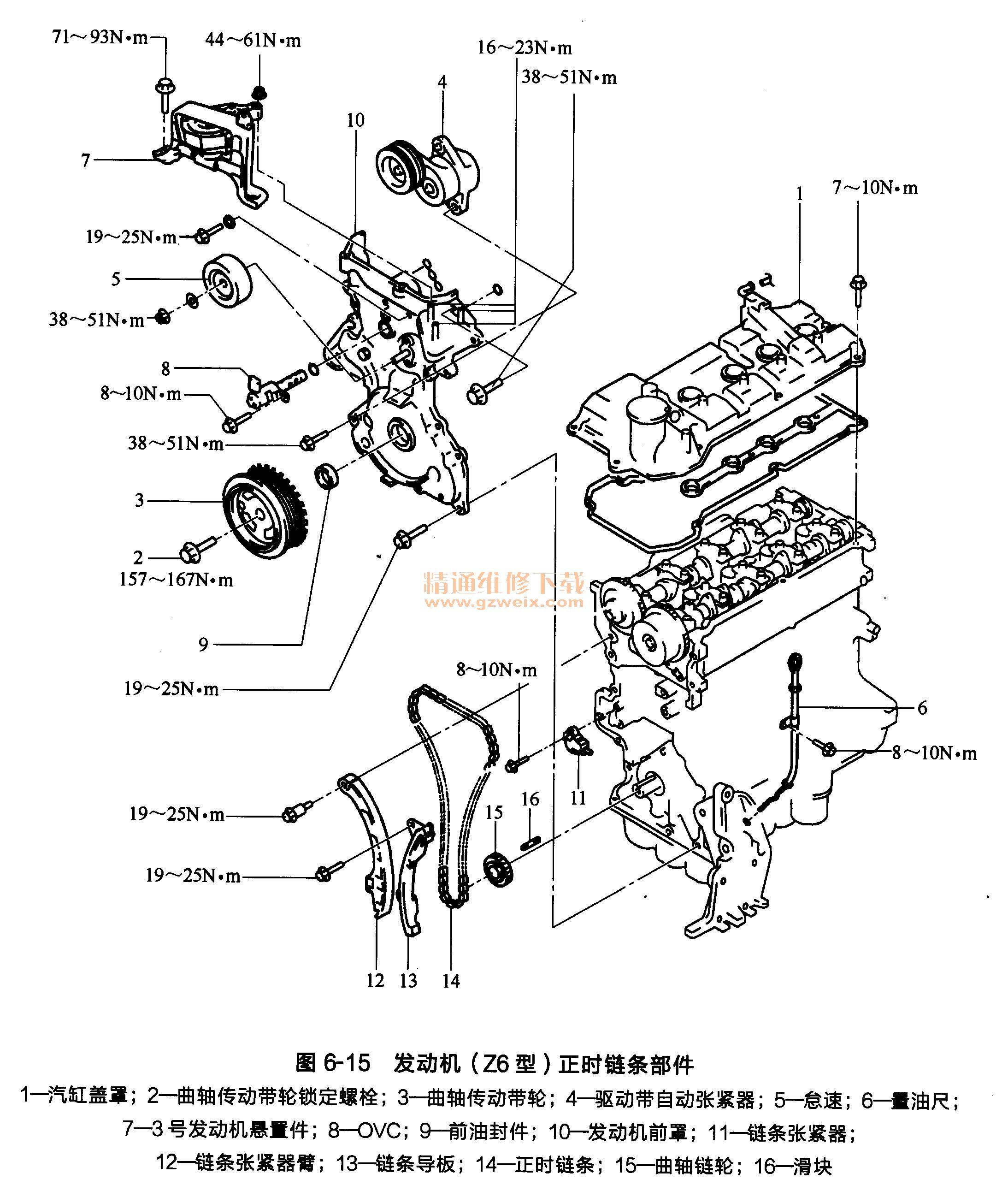 马自达3发动机 z6型 正时链条的拆卸与安装高清图片