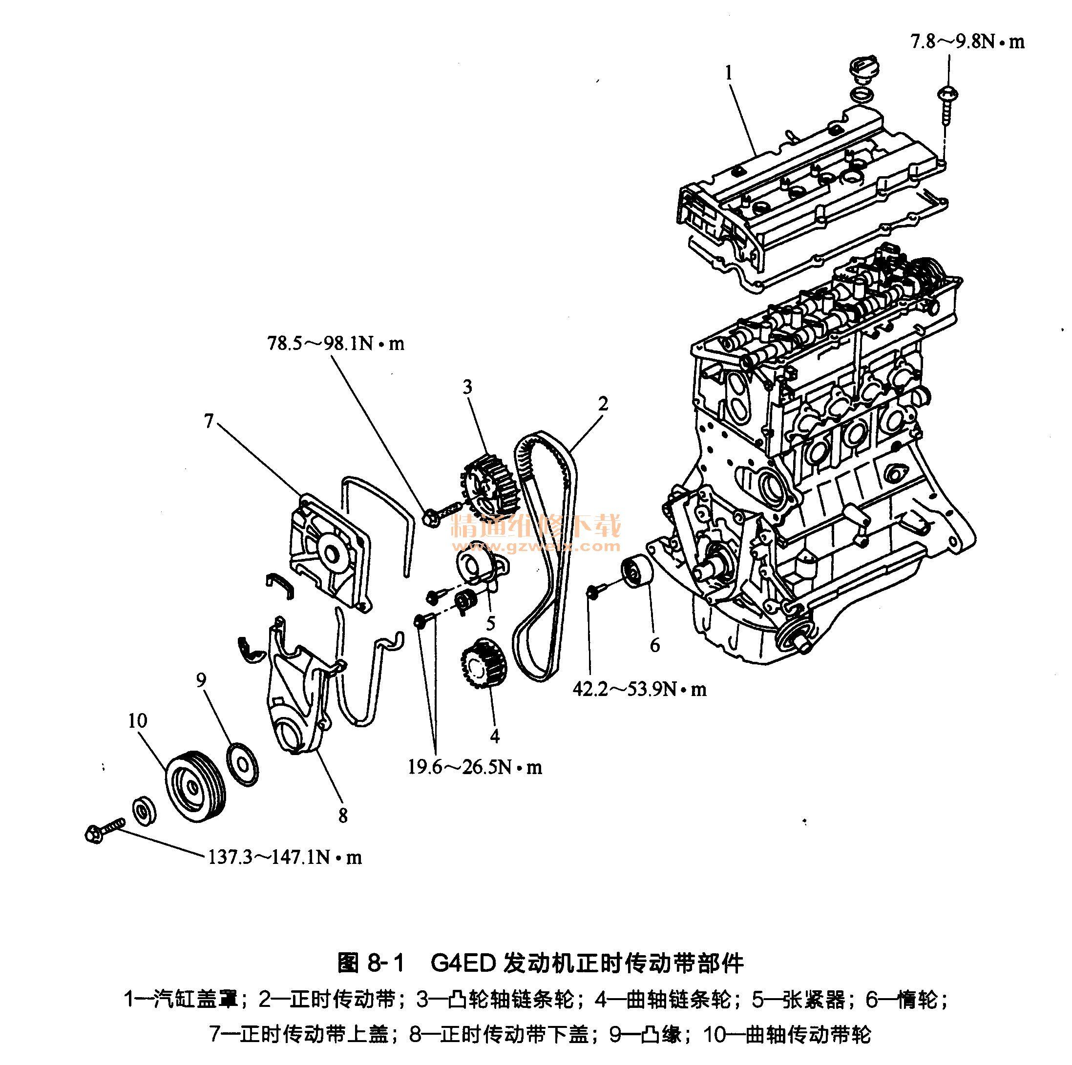 现代雅绅特g4ed发动机正时传动带部件的拆卸 高清图片