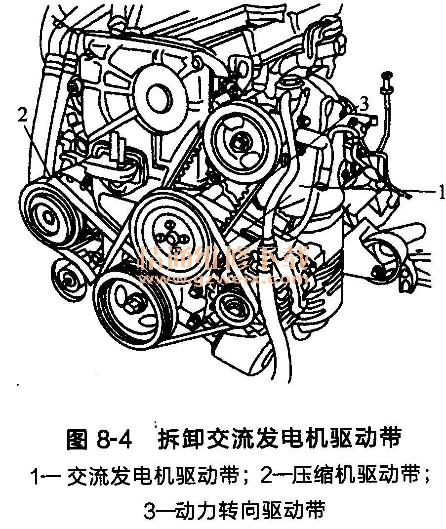 现代雅绅特g4ed发动机正时传动带部件的拆卸