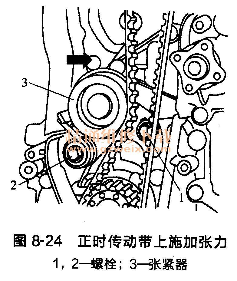现代雅绅特发动机(g4ed型)正时链条的安装