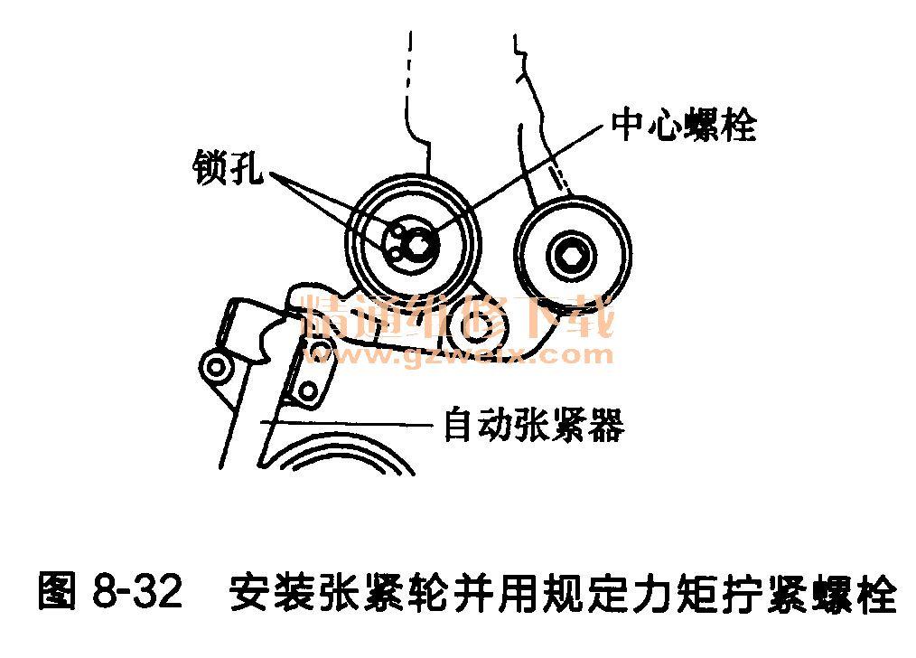 现代索纳塔/伊兰特4缸发动机正时传动带的安装方法