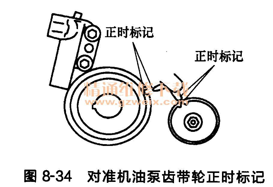 现代索纳塔 伊兰特4缸发动机正时传动带的安装方法高清图片