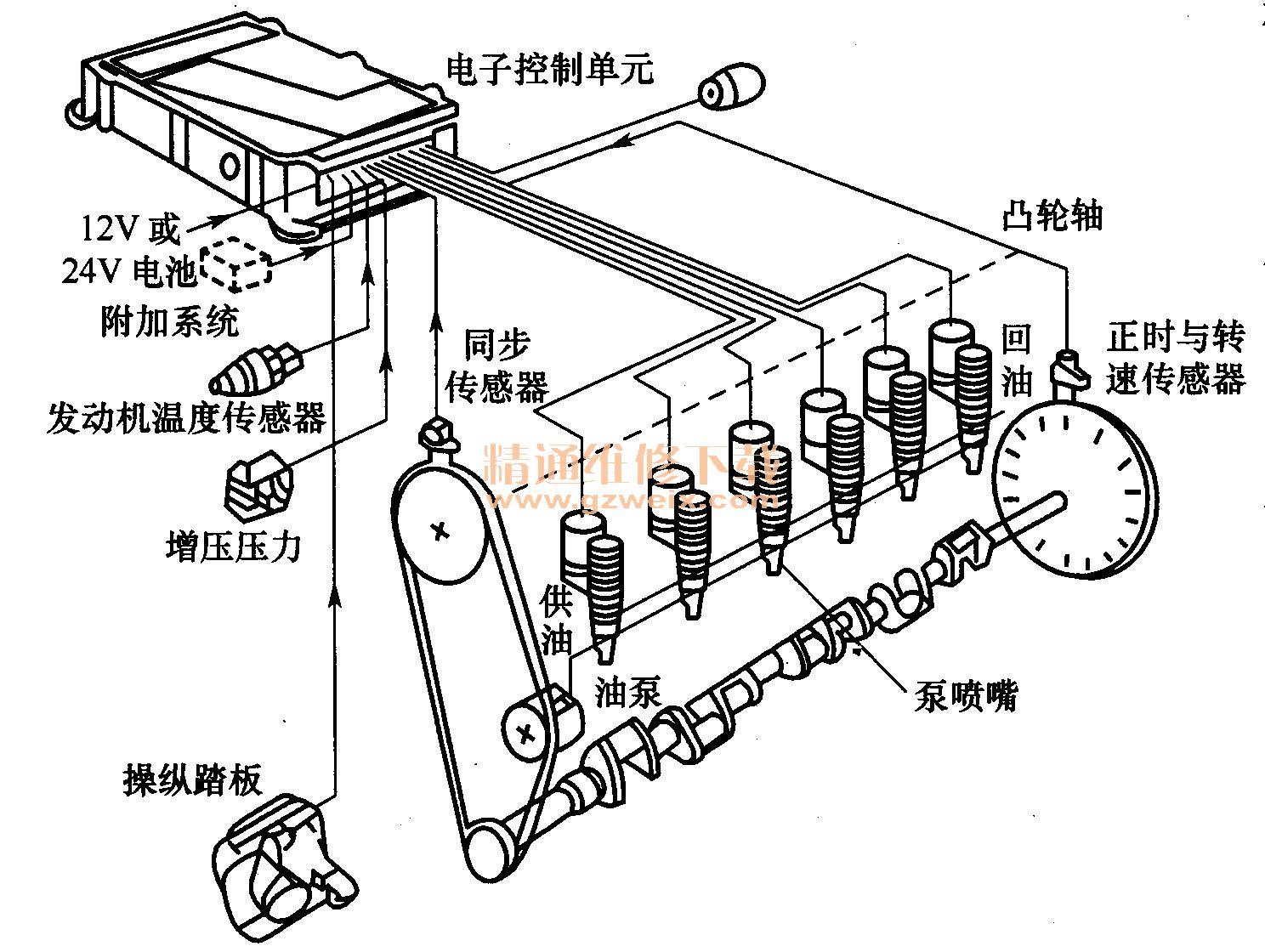 汽车燃油系统图解