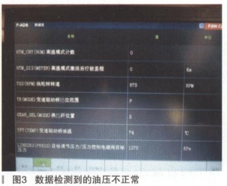 奔腾b70自动变速器p0734 p0766故障高清图片