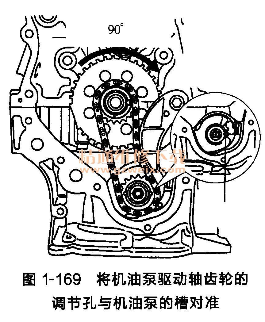 丰田雅力士发动机(1zr-fe型/4zr-fe型)正时链条的安装