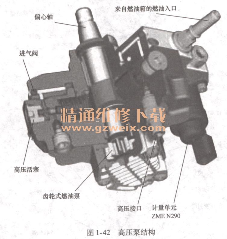 详解汽车发动机系统的分类及结构原理
